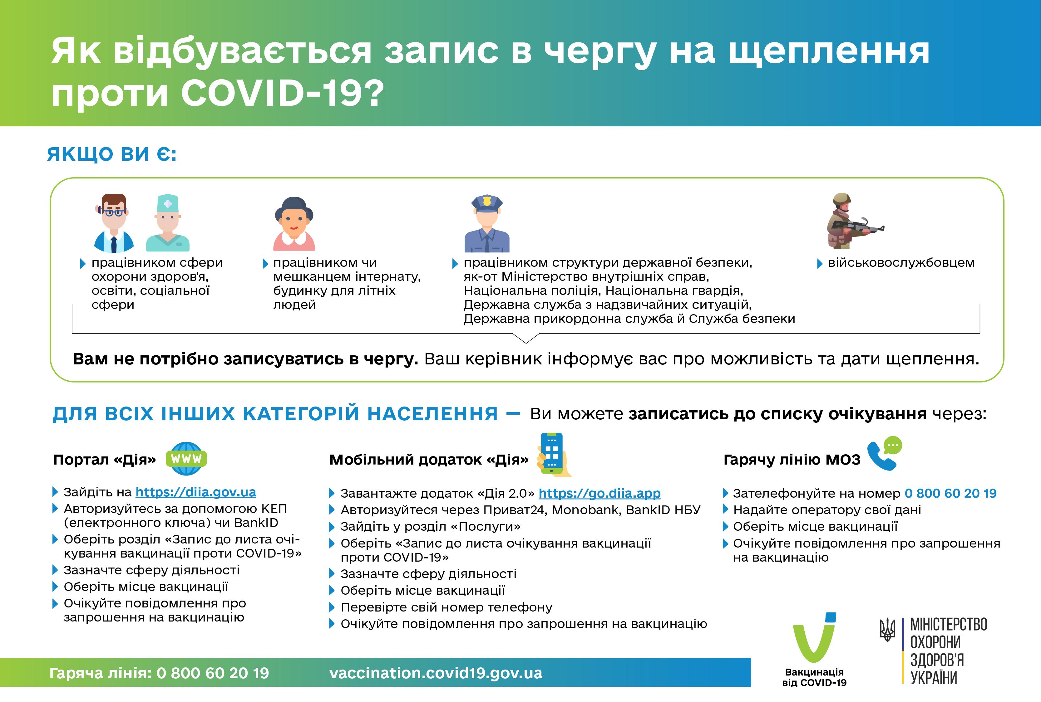 В Україні вже можна записатися в чергу на щеплення проти COVID-19